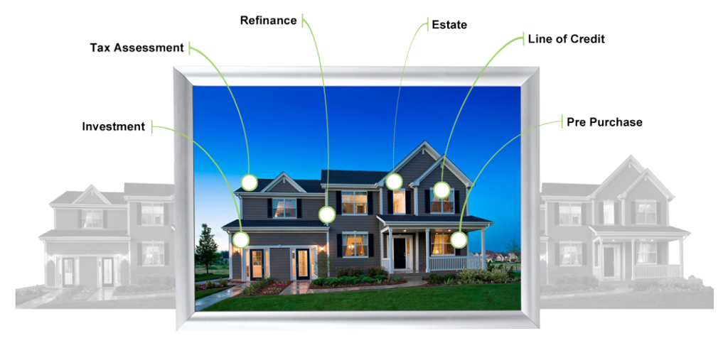 types-of-home-appraisals